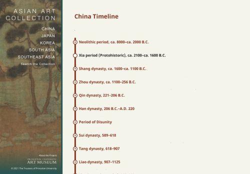 Princeton University Art Museum: China Timeline